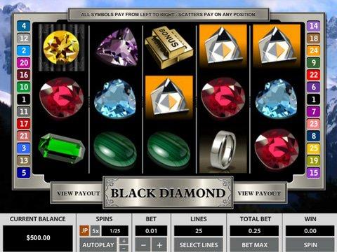 Doubledown Casino Chips - F.h. Cummings Unlimited Slot