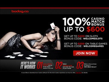 Bodog Casino Homepage Preview