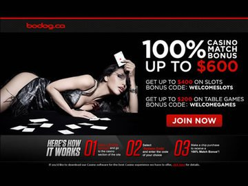 Bodog Homepage Preview