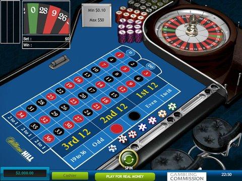 online casinos bewertung 2020