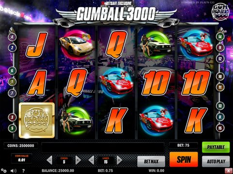 Play Gumball 3000 Slots Free with No Download