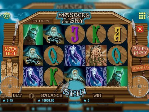 Masters of the Sky Game Preview